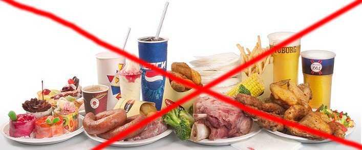 Что нельзя есть при ахалазии кардии, запрещенные продукты