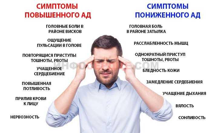 Внешние признаки высокого давления у мужчин